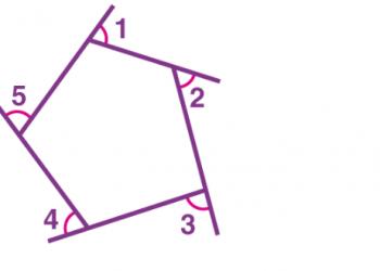 Các góc bên ngoài của một đa giác là gì? Xem xong hiểu luôn.