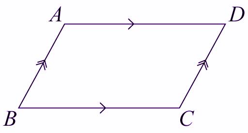 Các góc của một Hình bình hành