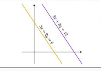 Cách giải phương trình vi phân tuyến tính là gì? Xem xong 5 phút hiểu luôn.
