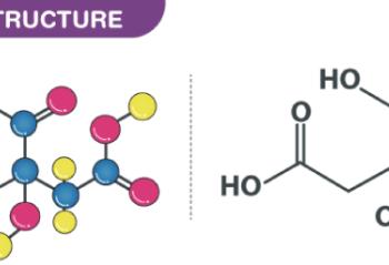 Công thức axit citric là gì ? Cùng tìm hiểu về nó nhé!