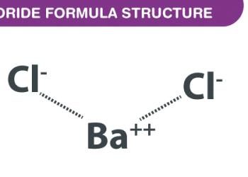 Công thức Bari clorua là gì ? Cùng tìm hiểu về nó.