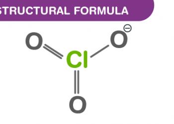 Công thức clorat là gì ? Cùng tìm hiểu về nó.