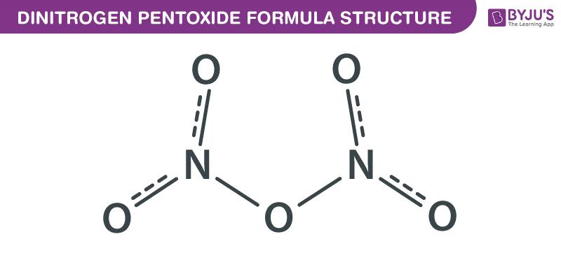 Công thức Dinitrogen Pentoxide