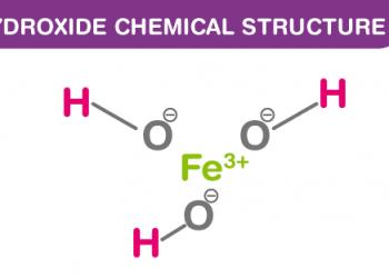 Công thức Hydroxit Sắt III là gì ? Cùng tìm hiểu về nó.