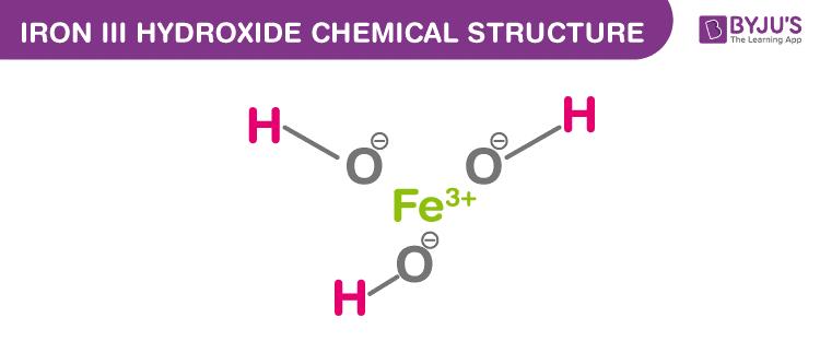Công thức Hydroxit Sắt III