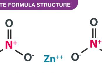 Công thức kẽm nitrat là gì ? Cùng tìm hiểu về nó.