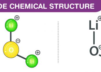 Công thức Lithium Oxide là gì ? Cùng tìm hiểu về nó.