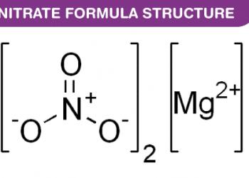 Công thức Magnesium Nitrate là gì ? Cùng tìm hiểu về nó.