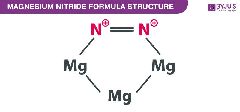 Công thức Magnesium Nitride