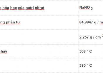 Công thức natri nitrat là gì ? Cùng tìm hiểu về nó.
