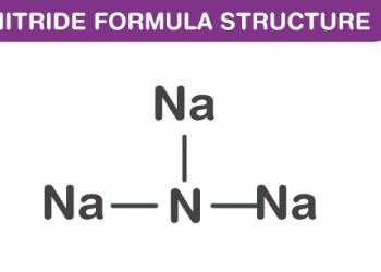Công thức Natri Nitrua là gì ? Cùng tìm hiểu về nó.