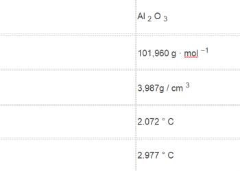 Công thức oxit nhôm là gì ? Cùng tìm hiểu về nó.
