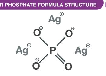 Công thức Silver Phosphate là gì ? Cùng tìm hiểu về nó.