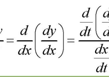 Đạo hàm của một hàm ở dạng tham số là gì? Xem xong hiểu luôn.