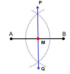 Định nghĩa phân giác