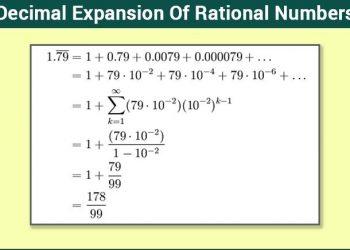 Mở rộng thập phân của số hợp lý
