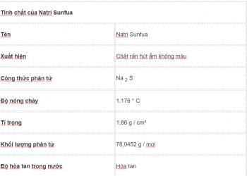 Công thức natri sulfua là gì ? Cùng tìm hiểu về nó.