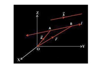 Phương trình của một dòng theo ba kích thước là gì? Xem xong hiểu luôn.