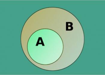 Sự kiện và các loại sự kiện trong xác suất là gì? Xem xong hiểu luôn.