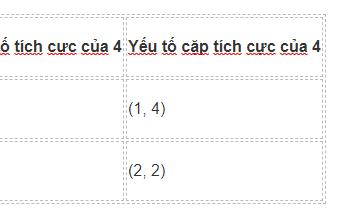 Yếu tố 4  là gì? Xem xong hiểu luôn.