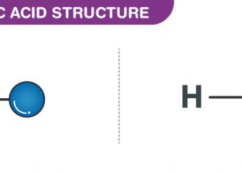 Axit clohydric (HCl) ? Đọc dễ hiểu nhất