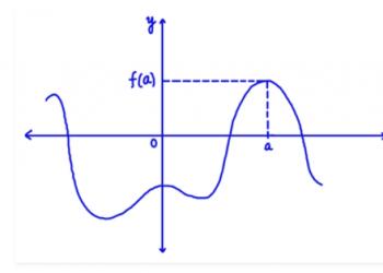 Biểu diễn của một chức năng là gì? Xem xong 5 phút hiểu luôn.