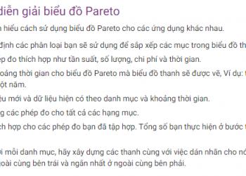 Biểu đồ Pareto là gì? Xem xong 5 phút hiểu luôn.
