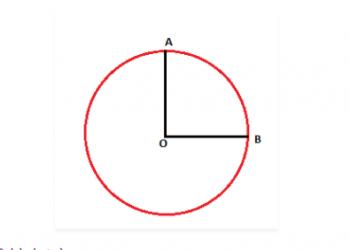 Các phần của một vòng tròn là gì? Xem xong 5 phút hiểu luôn.