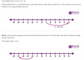 Các phép toán của số nguyên trên dòng số là gì? Xem xong 5 phút hiểu luôn.