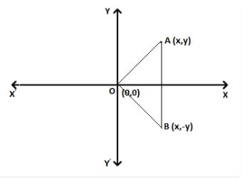 Các phép toán trên số phức là gì? Xem xong 5 phút hiểu luôn.