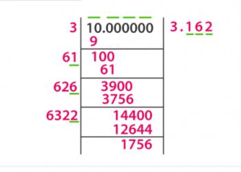 Căn bậc hai của 10 là gì? Xem xong 5 phút hiểu luôn.