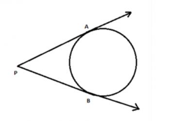 Chiều dài của tiếp tuyến trên một vòng tròn là gì? Xem xong 5 phút hiểu luôn.