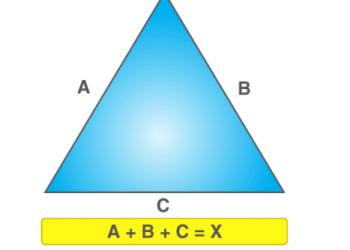 Chu vi hình tam giác là gì? Xem xong 5 phút hiểu luôn.