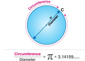 Công thức tính số pi là gì?