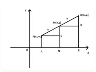 Công thức toán học là gì? Xem xong 5 phút hiểu luôn.