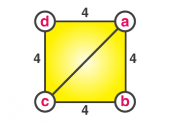 Định lý Py-ta-go là gì? Xem xong 5 phút hiểu luôn.