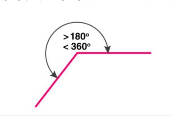 Góc phản xạ là gì? Xem xong 5 phút hiểu luôn.