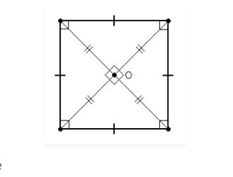 Hình bình hành đặc biệt: Hình thoi, Hình vuông & Hình chữ nhật là gì? Xem xong 5 phút hiểu luôn.