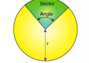 Khu vực của một vòng tròn là gì? Xem xong 5 phút hiểu luôn.