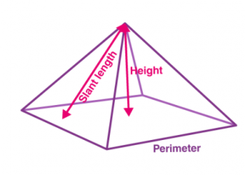 Kim tự tháp vuông là gì? Xem xong 5 phút hiểu luôn.