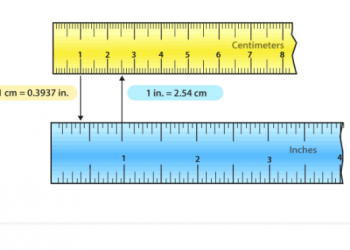 Mối quan hệ giữa Inch và cm là gì? Xem xong 5 phút hiểu luôn.