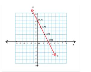 Phương trình tuyến tính trong hai biến Chú ý lớp 9 là gì? Xem xong 5 phút hiểu luôn.