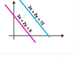 Phương trình tuyến tính trong hai biến là gì? Xem xong 5 phút hiểu luôn.