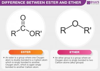 Sự khác biệt giữa Ester và Ether ? đọc để biết