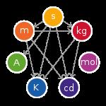 Sự khác biệt giữa khối lượng nguyên tử và số nguyên tử cực kì dễ hiểu
