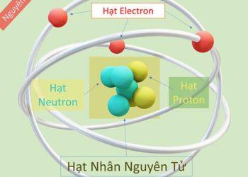 Sự khác biệt trọng lượng nguyên tử và khối lượng nguyên tử
