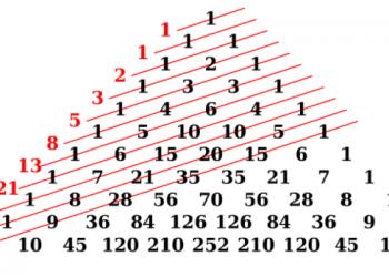 Tam giác Pascal là gì? Xem xong 5 phút hiểu luôn.