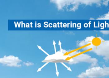 Tán xạ ánh sáng là gì?