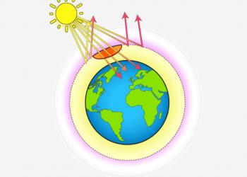 Tầng ozone là gì? và sự cạn kiệt của nó