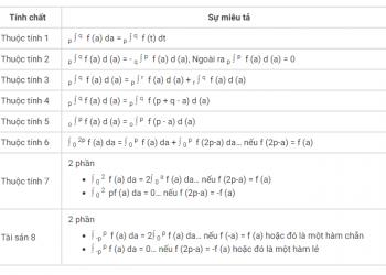 Thuộc tính của tích phân xác định là gì? Xem xong 5 phút hiểu luôn.